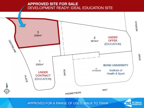 Plan Site For Sale Robina